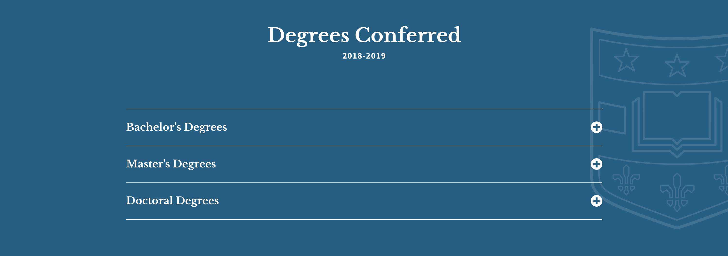 degrees section of a publication page